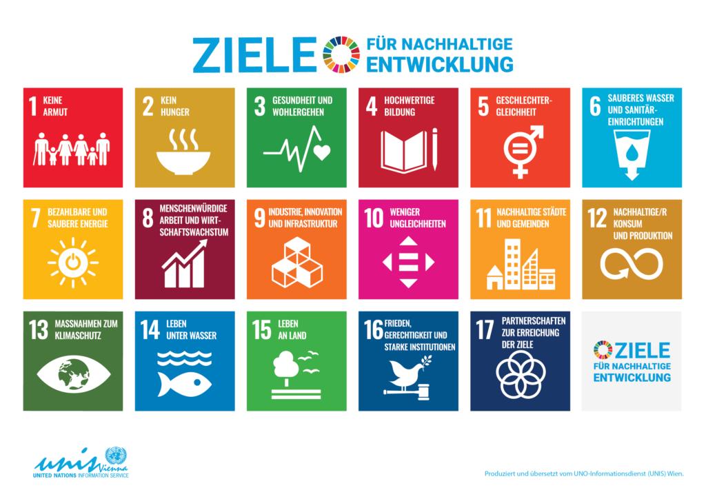 Nachhaltigkeit SDGs
